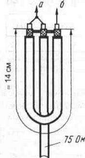 Для антенны с разрезным вибратором можно предложить согласующее устройство для некоторых фиксированных значений